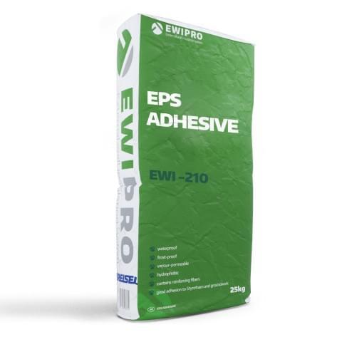 Wizualizacje produktów EWI Pro.Wizualizacje produktów EWI Pro.