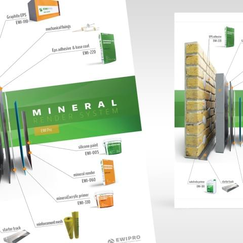 Infografika przygotowana do katalogu produktów firmy EWI Pro